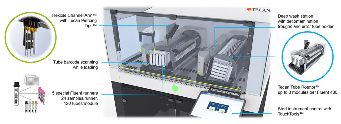 Fluent - Mix and Pierce Workstation