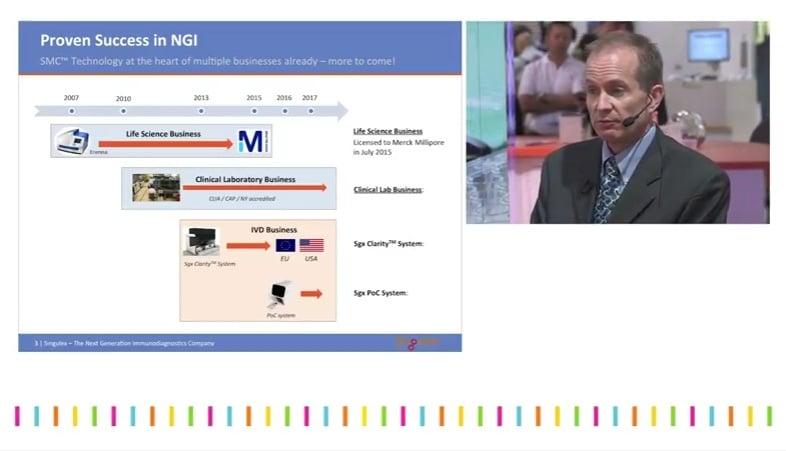 Next generation immunodiagnostics