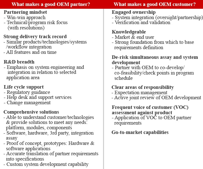 What makes a good IVD OEM partnership?
