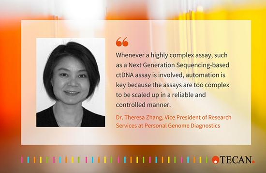 Theresa-zhang ctDNA oncology diagnostics
