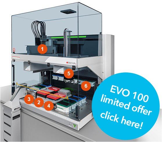 NGS Sample preparation Freedom EVO with Touchtools