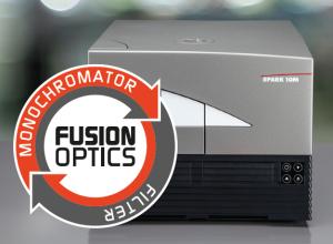 Fusion optics